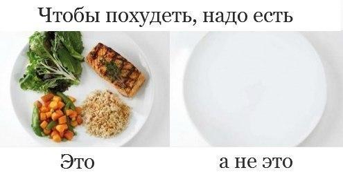 что надо есть чтоб похудеть за неделю